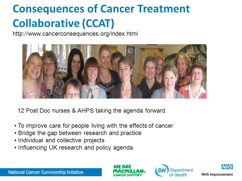 National Cancer Survivorship Initiative To improve care for people living with the effects of cancer Bridge the gap between research and practice Individual and collective projects Influencing UK research and policy agenda 12 Post Doc nurses & AHPS taking the agenda forward.