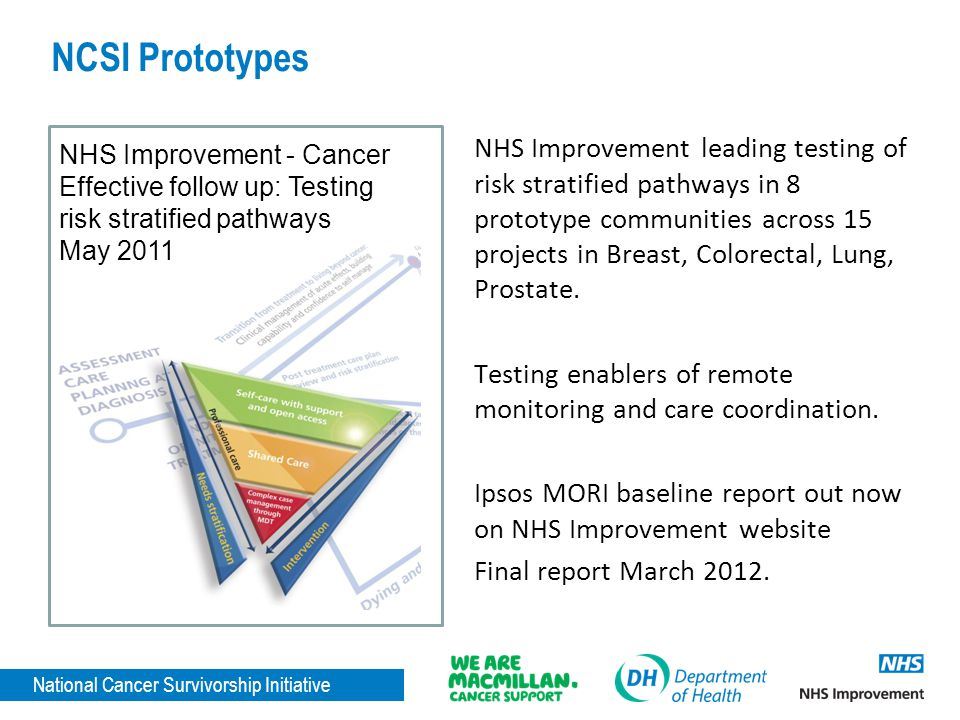 National Cancer Survivorship Initiative NCSI Prototypes NHS Improvement leading testing of risk stratified pathways in 8 prototype communities across 15 projects in Breast, Colorectal, Lung, Prostate.