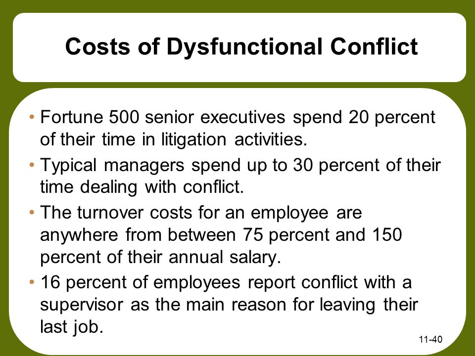 Costs of Dysfunctional Conflict Fortune 500 senior executives spend 20 percent of their time in litigation activities. Typical managers spend up to 30