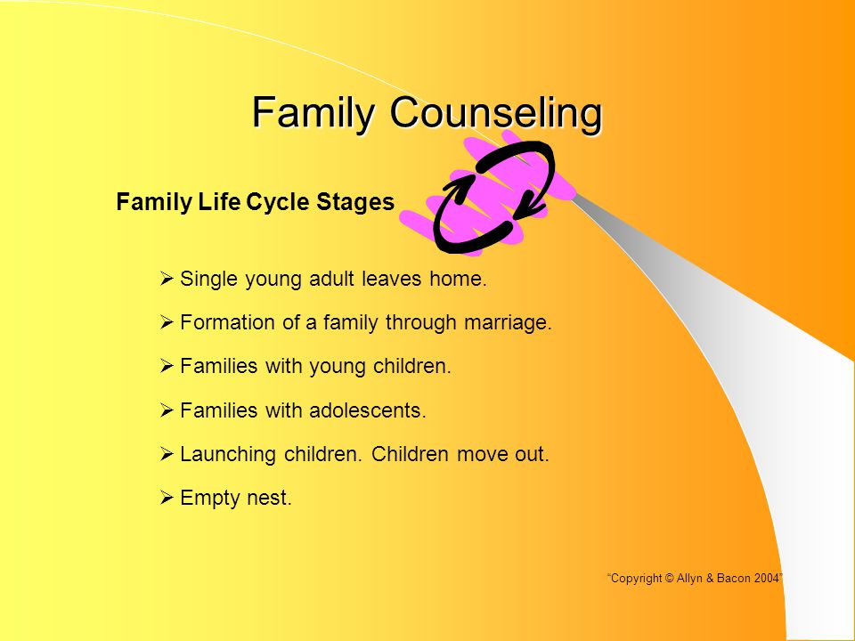 Family Counseling The Initial Interview (continued)  Ending Stage: The therapist sets the next appointment and indicates which family members will be present.