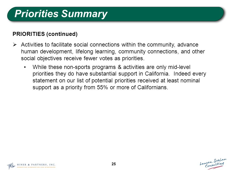 25 Priorities Summary PRIORITIES (continued)  Activities to facilitate social connections within the community, advance human development, lifelong learning, community connections, and other social objectives receive fewer votes as priorities.