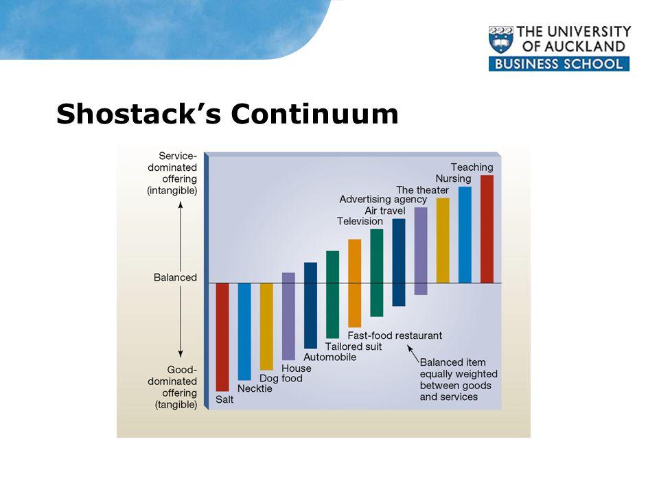 Shostack's Continuum