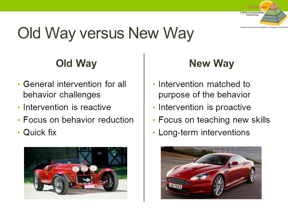 Old Way versus New Way Old Way General intervention for all behavior challenges Intervention is reactive Focus on behavior reduction Quick fix New Way Intervention matched to purpose of the behavior Intervention is proactive Focus on teaching new skills Long-term interventions