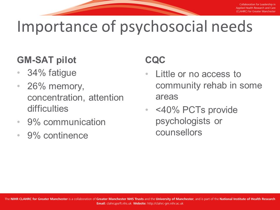Importance of psychosocial needs GM-SAT pilot 34% fatigue 26% memory, concentration, attention difficulties 9% communication 9% continence CQC Little or no access to community rehab in some areas <40% PCTs provide psychologists or counsellors