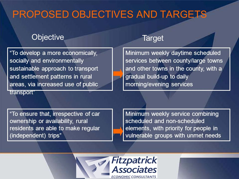 "PROPOSED OBJECTIVES AND TARGETS ""To develop a more economically, socially and environmentally sustainable approach to transport and settlement pattern"