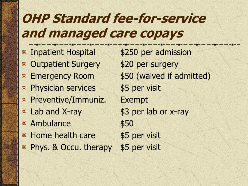 OHP Standard fee-for-service and managed care copays Inpatient Hospital$250 per admission Outpatient Surgery $20 per surgery Emergency Room$50 (waived