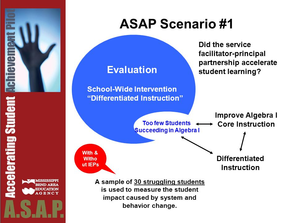 ASAP Scenario #1 Too few Students Succeeding in Algebra I Improve Algebra I Core Instruction Evaluation Differentiated Instruction A sample of 30 struggling students is used to measure the student impact caused by system and behavior change.