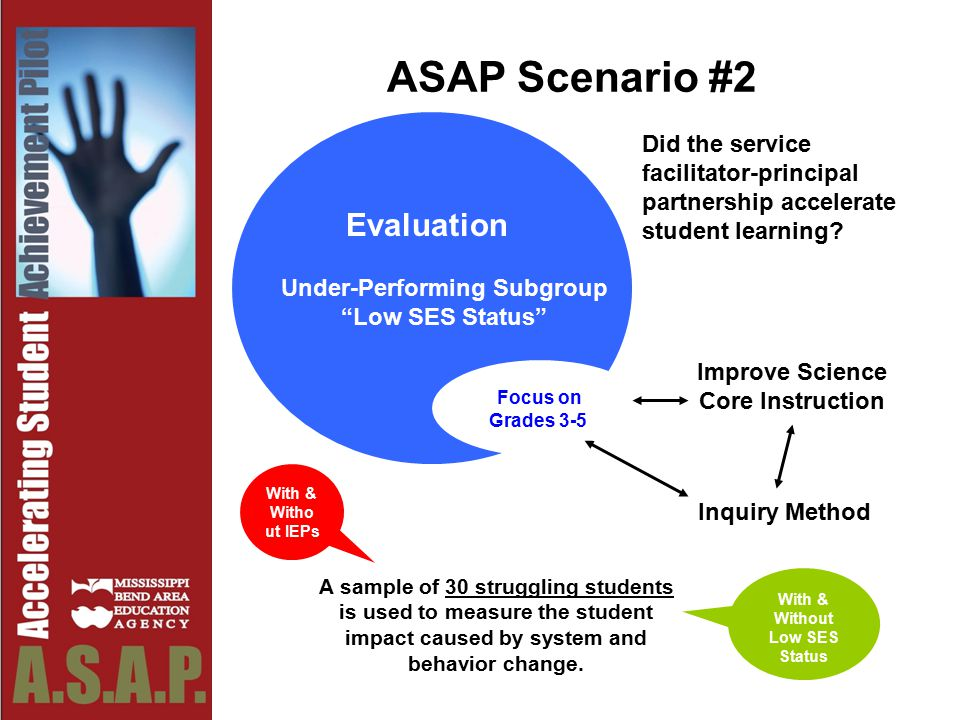 ASAP Scenario #2 Focus on Grades 3-5 Improve Science Core Instruction Evaluation Inquiry Method A sample of 30 struggling students is used to measure the student impact caused by system and behavior change.