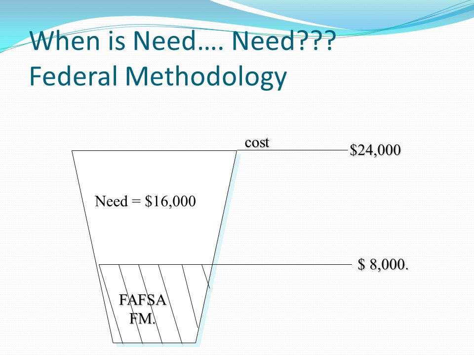 When is Need…. Need Federal Methodology cost $24,000 FAFSAFM. $ 8,000. Need = $16,000