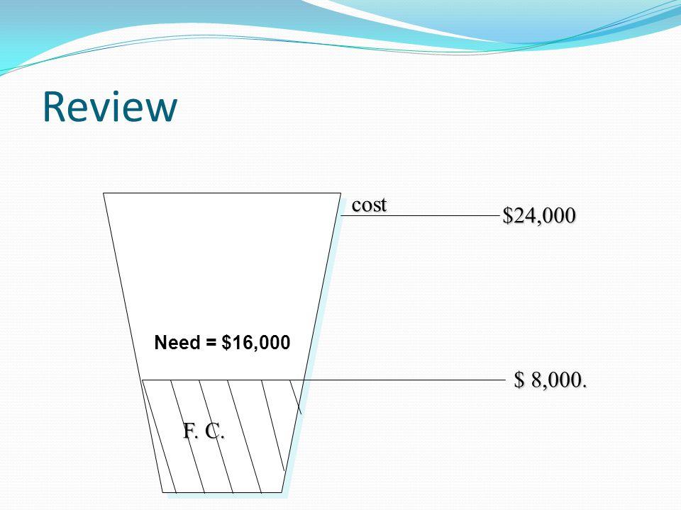 Need = $16,000 cost $24,000 F. C. $ 8,000.