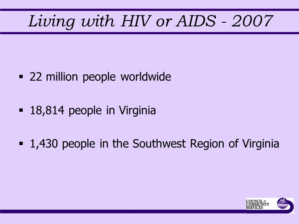 Living with HIV or AIDS - 2007  22 million people worldwide  18,814 people in Virginia  1,430 people in the Southwest Region of Virginia