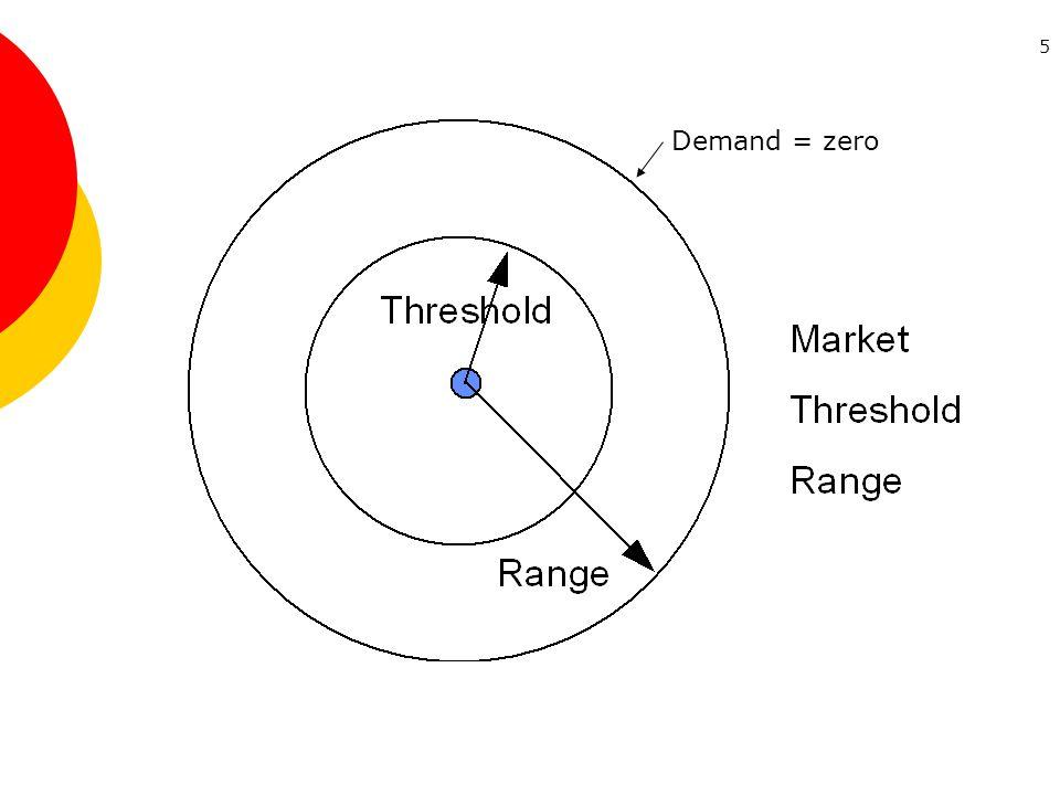 5 Demand = zero