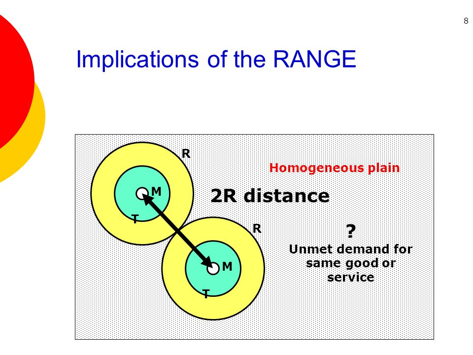 8 Implications of the RANGE R T M Homogeneous plain .