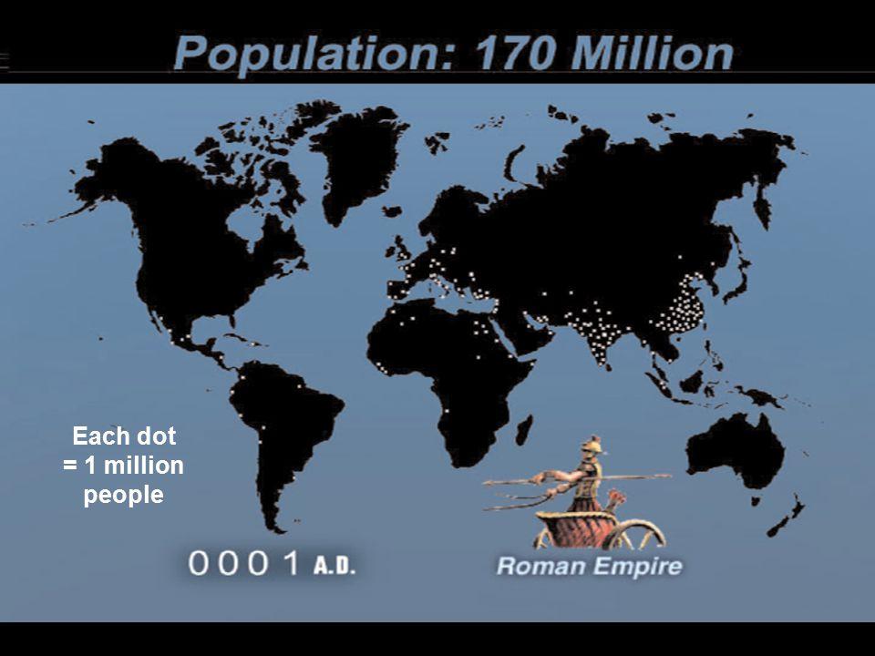 Each dot = 1 million people