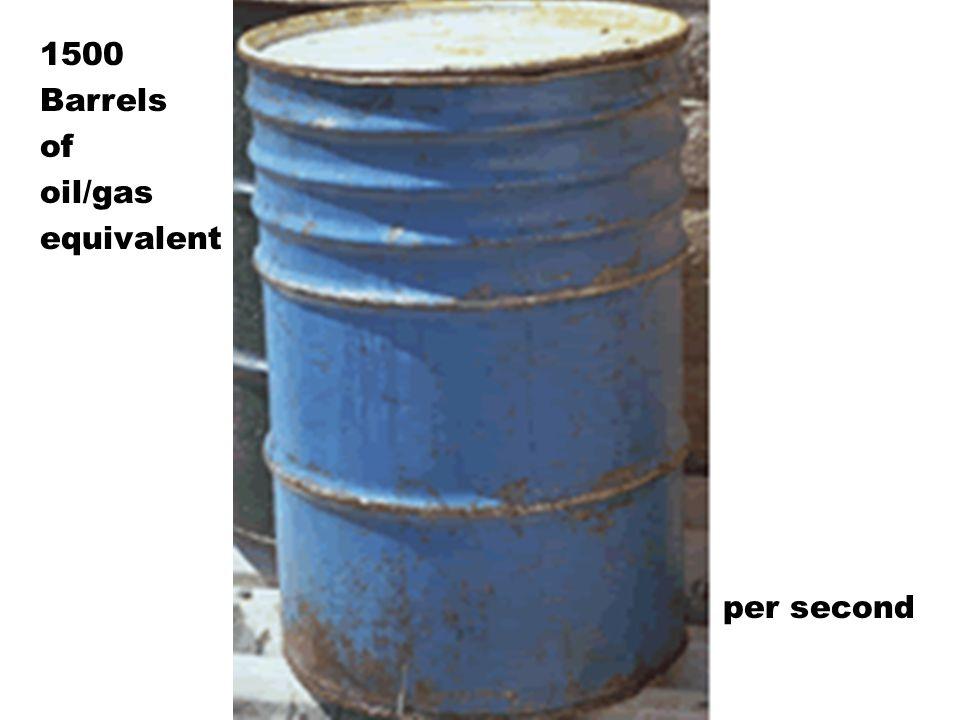 1500 Barrels of oil/gas equivalent per second