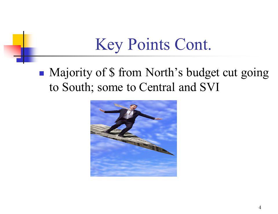 34 Initial Budget Allocation cont.