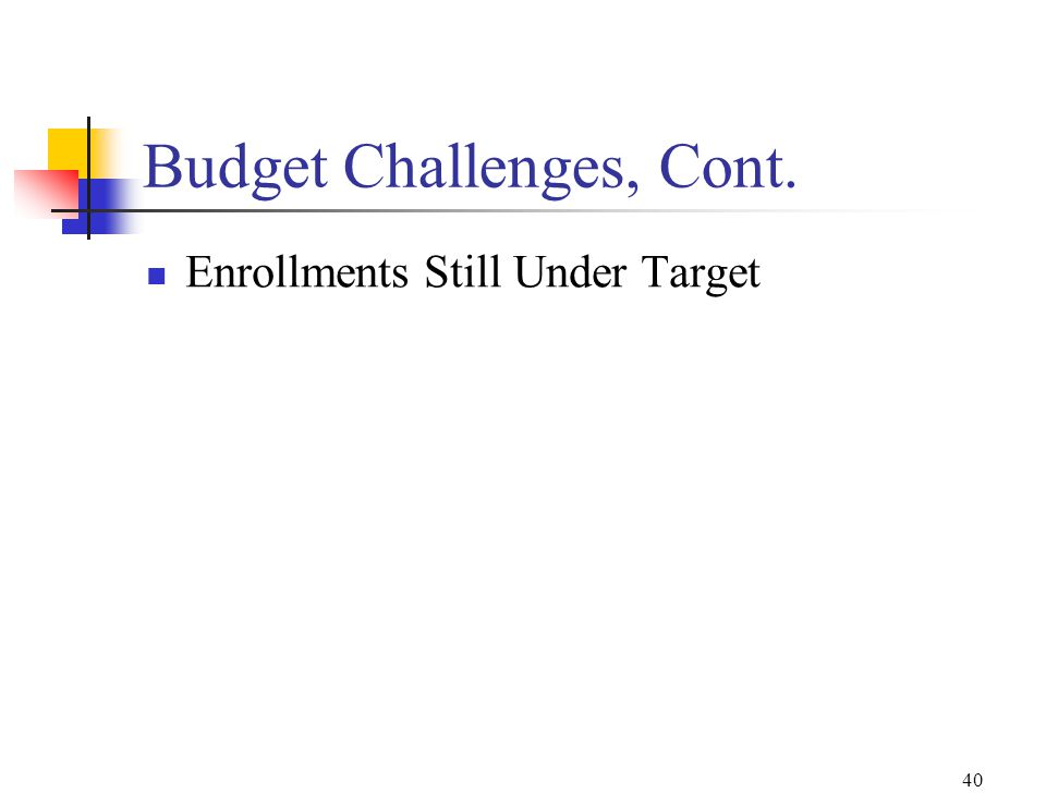 39 Budget Challenges Financial effects of negotiations unknown Low enrollment ripple effect Food Services deficit Under funded budgets PT faculty Facilities and grounds maint.