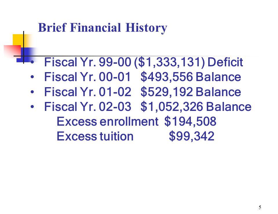 5 Brief Financial History Fiscal Yr.99-00 ($1,333,131) Deficit Fiscal Yr.