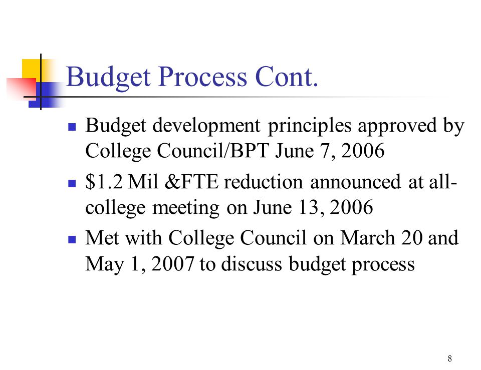 7 Budget Process for FY 07-08 BPT, College Council, Executive Team working together (process continues) Used two bucket process Asked for Flat budget by macro unit Unmet needs process (one time funds) Budget development still in progress Carry-forward funds still unknown Had only $176,000 in CF last fiscal yr.