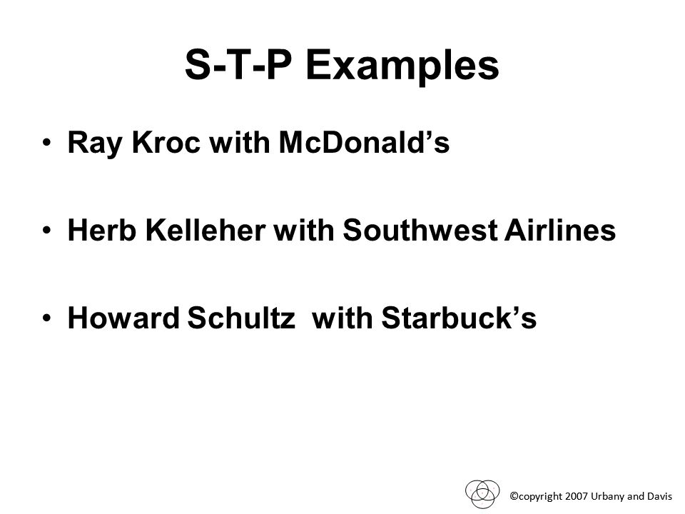 ©copyright 2007 Urbany and Davis S-T-P Examples Ray Kroc with McDonald's Herb Kelleher with Southwest Airlines Howard Schultz with Starbuck's