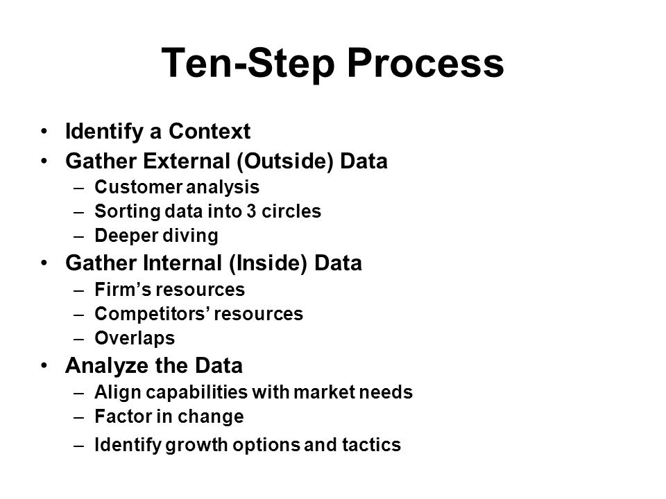 Ten-Step Process Identify a Context Gather External (Outside) Data –Customer analysis –Sorting data into 3 circles –Deeper diving Gather Internal (Inside) Data –Firm's resources –Competitors' resources –Overlaps Analyze the Data –Align capabilities with market needs –Factor in change –Identify growth options and tactics