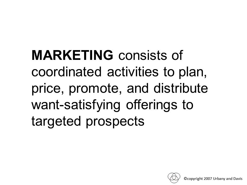 MARKETING consists of coordinated activities to plan, price, promote, and distribute want-satisfying offerings to targeted prospects