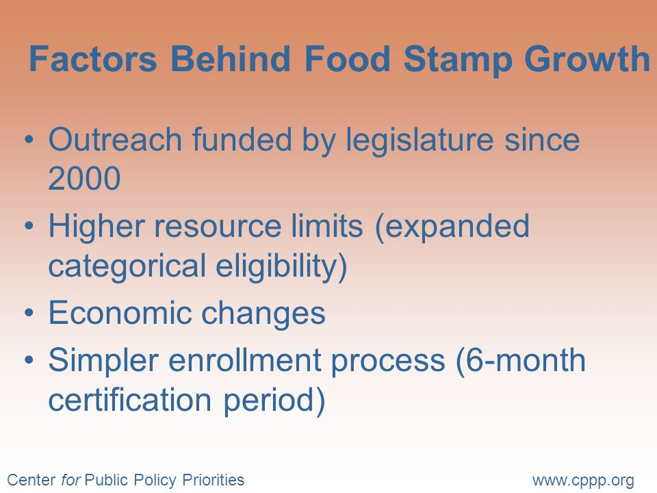 Center for Public Policy Prioritieswww.cppp.org Factors Behind Food Stamp Growth Outreach funded by legislature since 2000 Higher resource limits (expanded categorical eligibility) Economic changes Simpler enrollment process (6-month certification period)