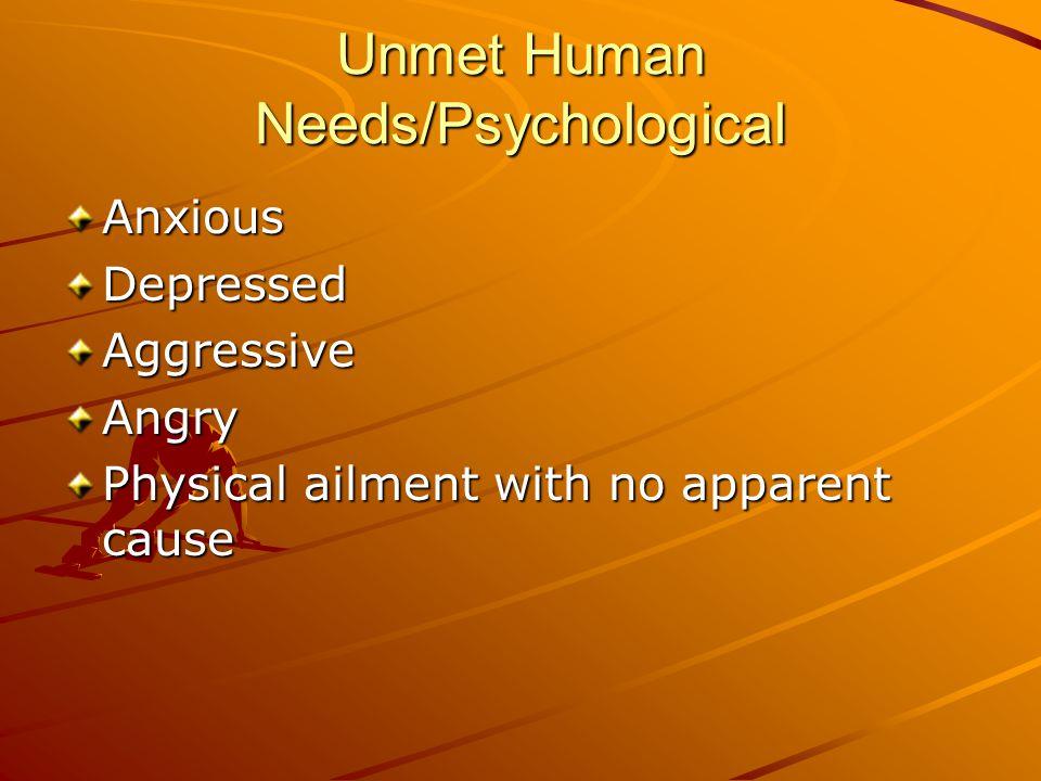 Communication/Body Language HandsEyesGesturesPostureRegression Personal space