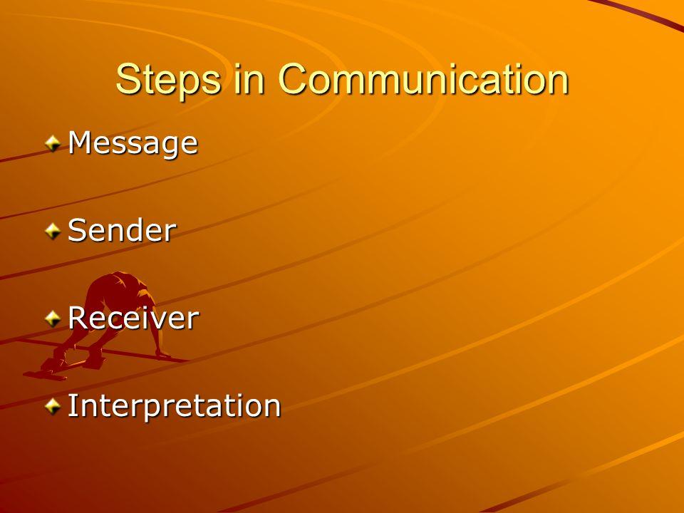 Steps in Communication/Methods VerbalNon-verbalWrittenElectronic
