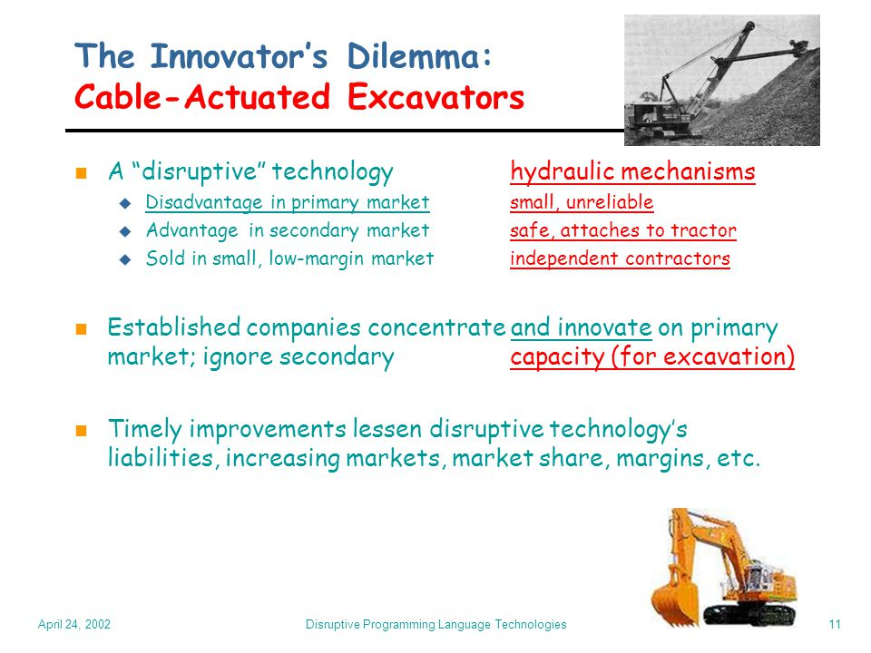 "April 24, 2002 Disruptive Programming Language Technologies11 The Innovator's Dilemma: Cable-Actuated Excavators n A ""disruptive"" technologyhydraulic"