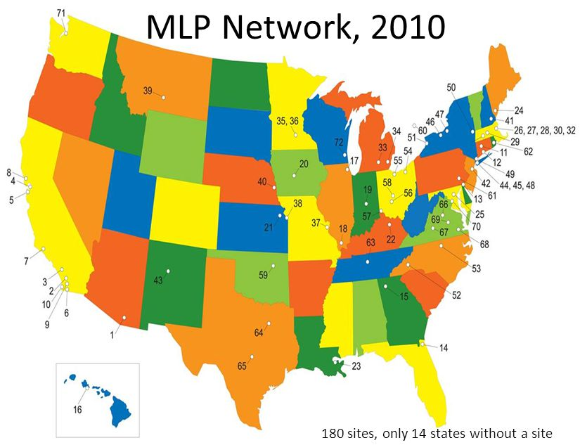 6 180 sites, only 14 states without a site MLP Network, 2010
