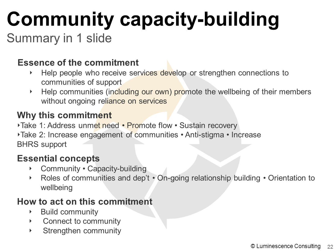 22 Summary in 1 slide Community capacity-building Essential concepts ‣ Community Capacity-building ‣ Roles of communities and dep't On-going relationship building Orientation to wellbeing Essence of the commitment ‣ Help people who receive services develop or strengthen connections to communities of support ‣ Help communities (including our own) promote the wellbeing of their members without ongoing reliance on services Why this commitment ‣ Take 1: Address unmet need Promote flow Sustain recovery ‣ Take 2: Increase engagement of communities Anti-stigma Increase BHRS support How to act on this commitment ‣ Build community ‣ Connect to community ‣ Strengthen community © Luminescence Consulting