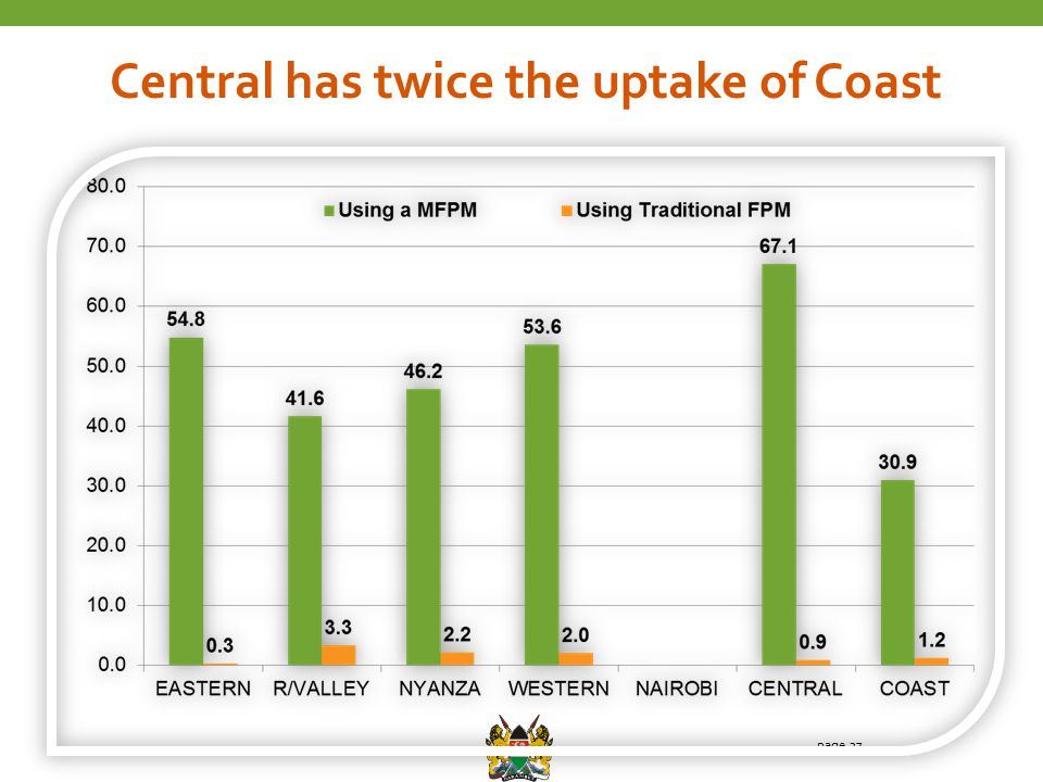 page 37 Central has twice the uptake of Coast