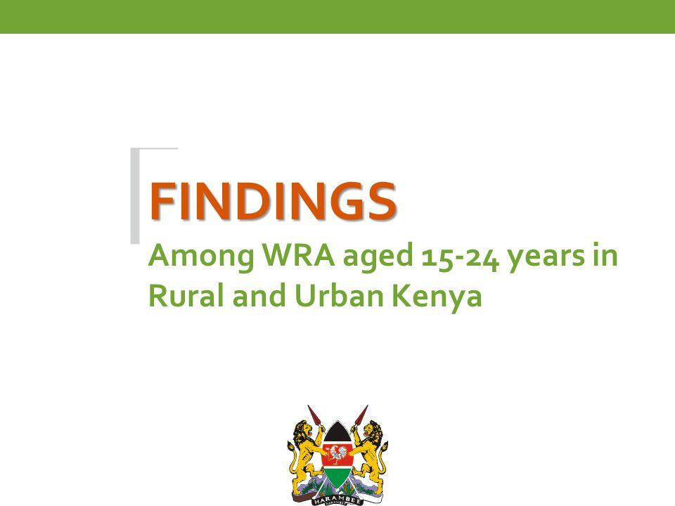 FINDINGS FINDINGS Among WRA aged 15-24 years in Rural and Urban Kenya