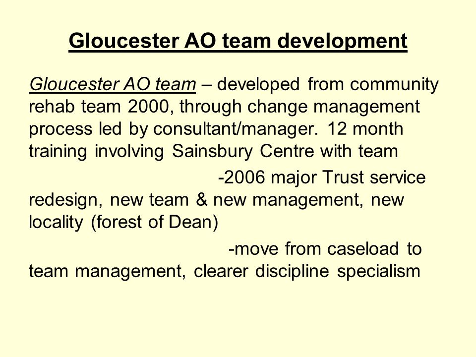 Audit/Service Development 1 Gloucester Pan London (Priebe et al, 2003) Dartmouth score4.3.