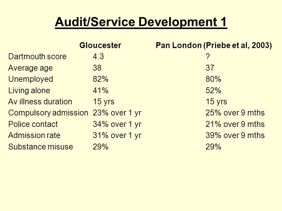 Audit/Service Development 2 Carer's needs 36/75 patients on caseload have carer (NSF definition = min 12 homes/week support).
