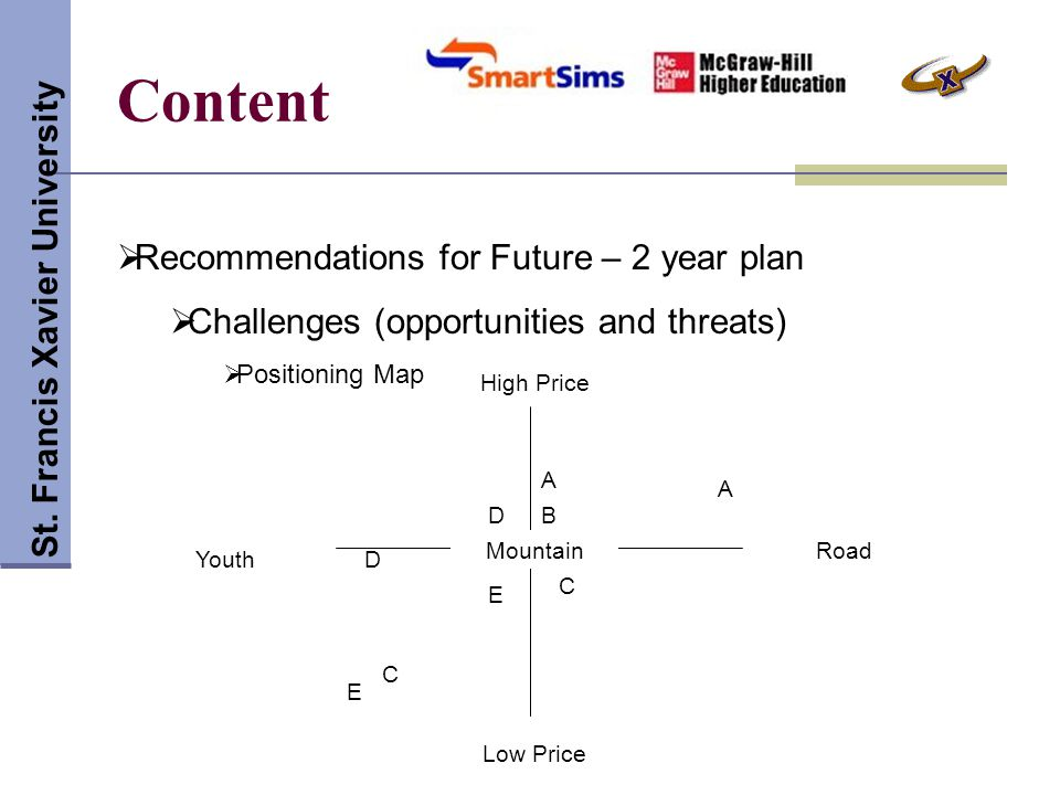 Content St. Francis Xavier University  Recommendations for Future – 2 year plan  Challenges (opportunities and threats)  Positioning Map High Price