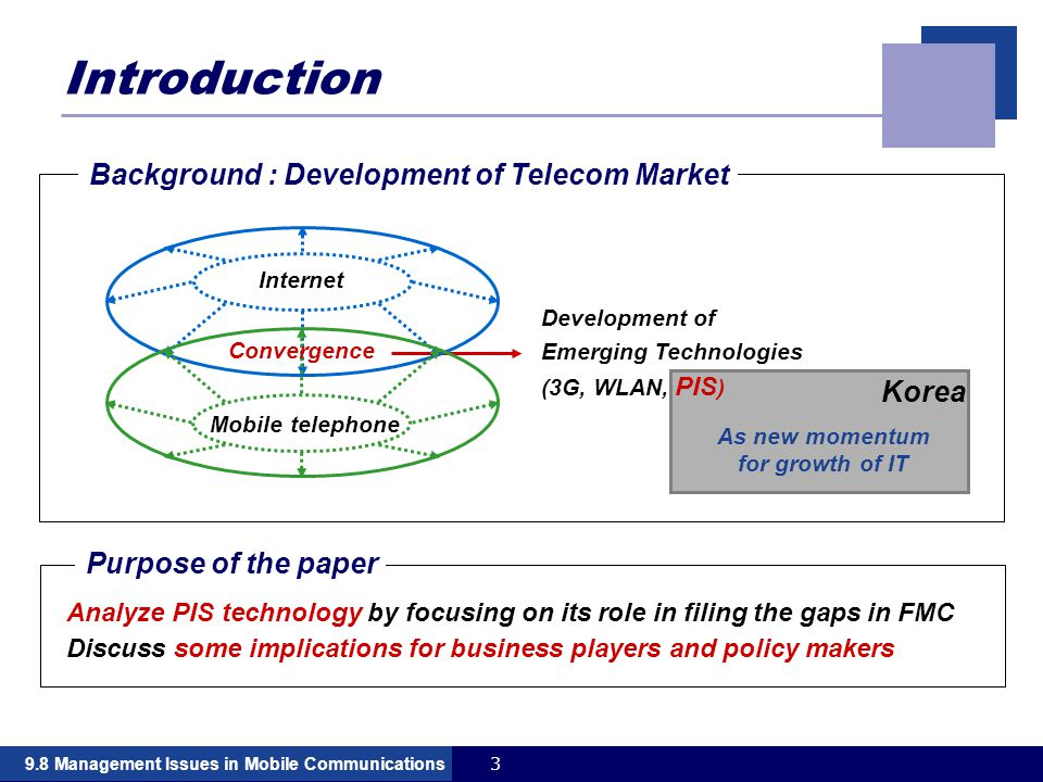 39.8 Management Issues in Mobile Communications Introduction Development of Emerging Technologies (3G, WLAN, PIS ) Korea As new momentum for growth of IT Analyze PIS technology by focusing on its role in filing the gaps in FMC Purpose of the paper Background : Development of Telecom Market Internet Mobile telephone Convergence Discuss some implications for business players and policy makers