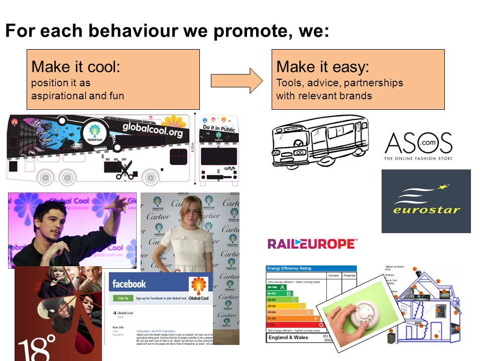For each behaviour we promote, we: Make it cool: position it as aspirational and fun Make it easy: Tools, advice, partnerships with relevant brands