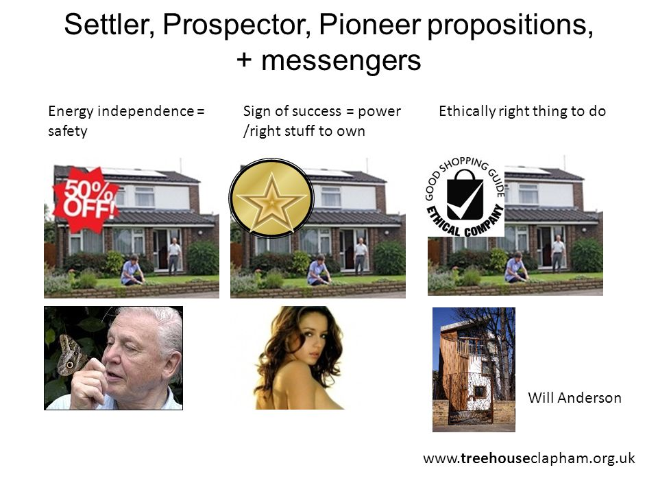 Settler, Prospector, Pioneer propositions, + messengers www.treehouseclapham.org.uk Will Anderson Energy independence = safety Sign of success = power /right stuff to own Ethically right thing to do