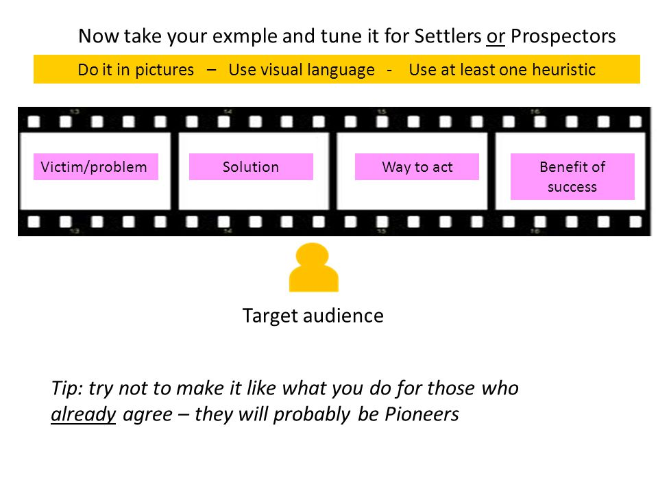 Target audience Now take your exmple and tune it for Settlers or Prospectors Tip: try not to make it like what you do for those who already agree – they will probably be Pioneers Do it in pictures – Use visual language - Use at least one heuristic Victim/problemSolutionWay to actBenefit of success