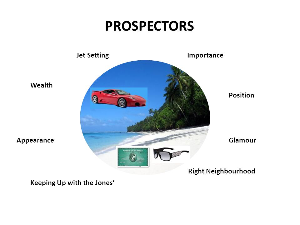 PROSPECTORS Jet Setting Wealth Appearance Keeping Up with the Jones' Right Neighbourhood Glamour Position Importance