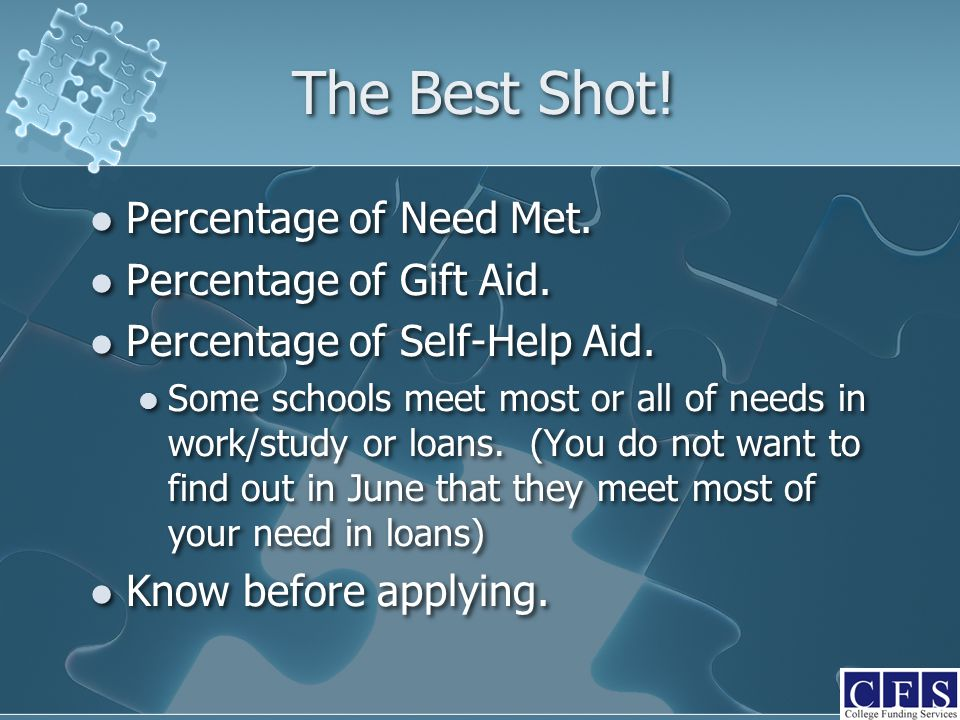 The Best Shot. Percentage of Need Met. Percentage of Gift Aid.