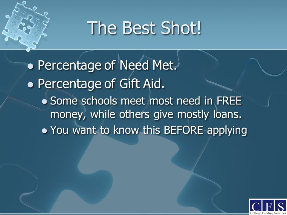 The Best Shot! Percentage of Need Met. Percentage of Gift Aid. Some schools meet most need in FREE money, while others give mostly loans. You want to
