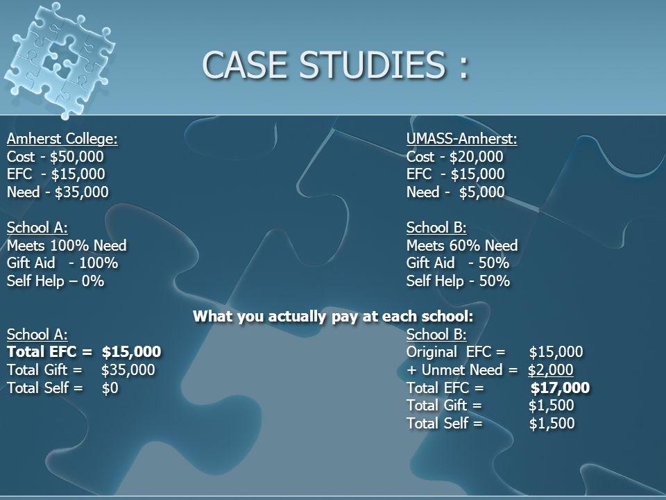CASE STUDIES : Amherst College:UMASS-Amherst: Cost - $50,000Cost - $20,000EFC - $15,000 Need - $35,000Need - $5,000 School A:School B: Meets 100% Need