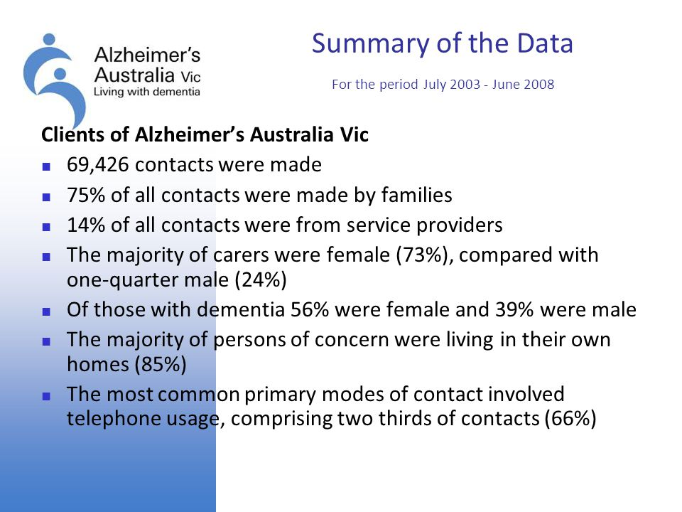 Summary of the Data For the period July 2003 - June 2008 Clients of Alzheimer's Australia Vic 69,426 contacts were made 75% of all contacts were made