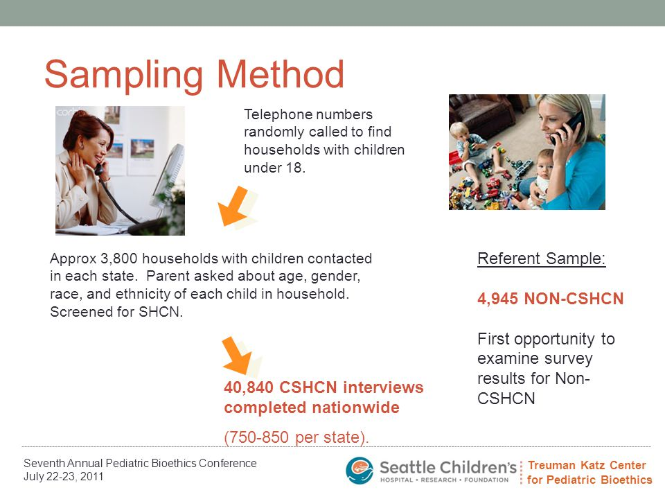 Treuman Katz Center for Pediatric Bioethics Seventh Annual Pediatric Bioethics Conference July 22-23, 2011 Sampling Method Telephone numbers randomly called to find households with children under 18.