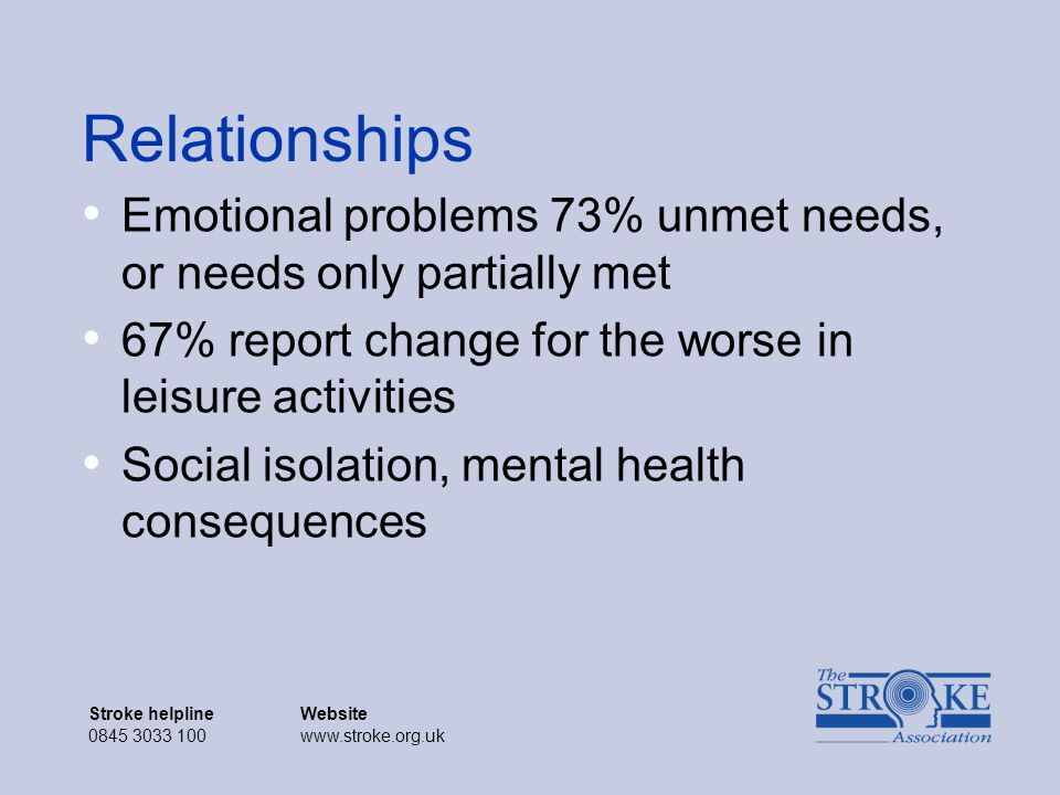 Stroke helplineWebsite 0845 3033 100www.stroke.org.uk Stroke helplineWebsite 0845 3033 100www.stroke.org.uk Relationships Emotional problems 73% unmet needs, or needs only partially met 67% report change for the worse in leisure activities Social isolation, mental health consequences