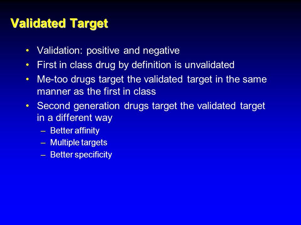 Part 2: Lessons from Drug Development How regulations evolve Risks of drug development CAST FIAU University of Pennsylvania Vioxx Tysabri TeGenero