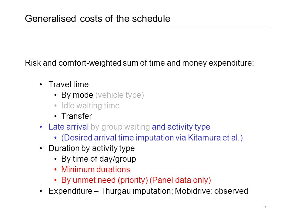 14 Generalised costs of the schedule Risk and comfort-weighted sum of time and money expenditure: Travel time By mode (vehicle type) Idle waiting time Transfer Late arrival by group waiting and activity type (Desired arrival time imputation via Kitamura et al.) Duration by activity type By time of day/group Minimum durations By unmet need (priority) (Panel data only) Expenditure – Thurgau imputation; Mobidrive: observed